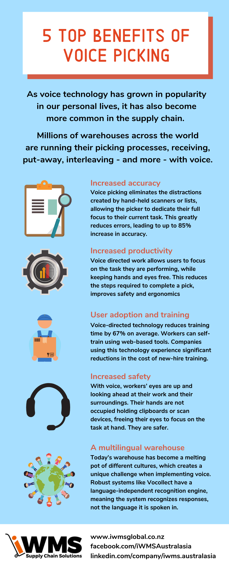 5 Top Benefits of Voice Picking Infographics.png