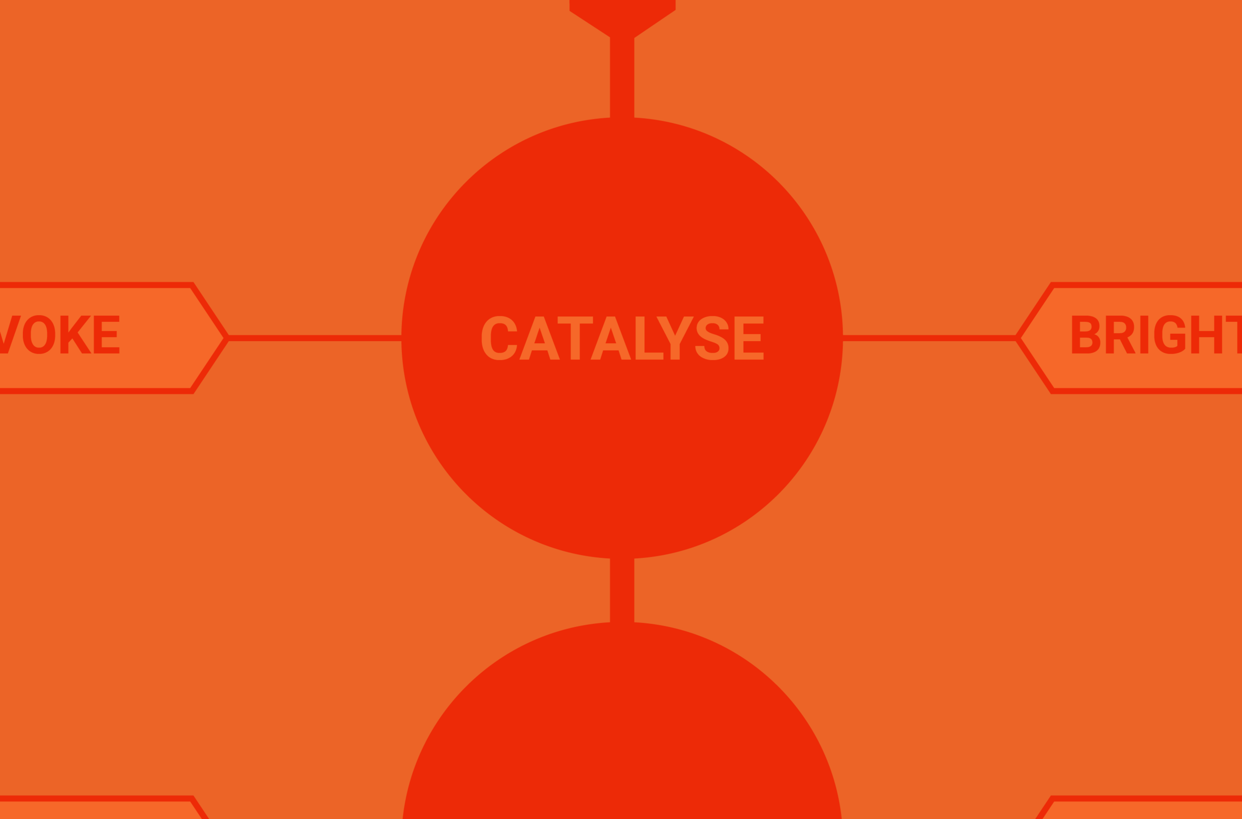 Catalyse - Driving this ideation stage is the network built and leveraged in Engage, which includes our innovators network.In Catalyse we not only help you assemble a list of potential solutions, but we also help you design experiments to test and optimise them.