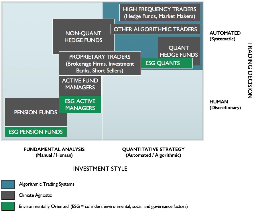 Source:  Journal of Environmental Investing   (September 2017) by Geofinancial Analytics team members