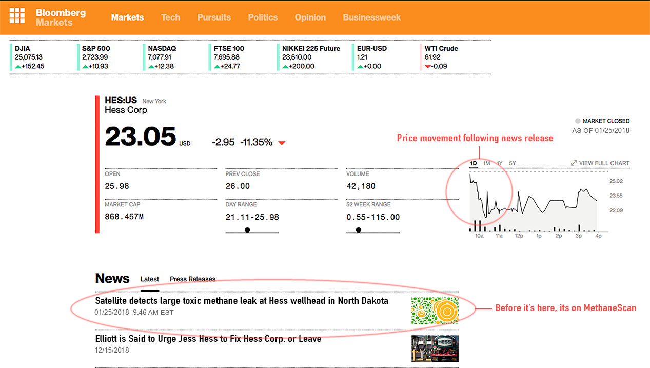 Hess.Bloomberg news.png