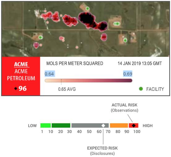 Super Emitter Alert — Geofinancial Analytics