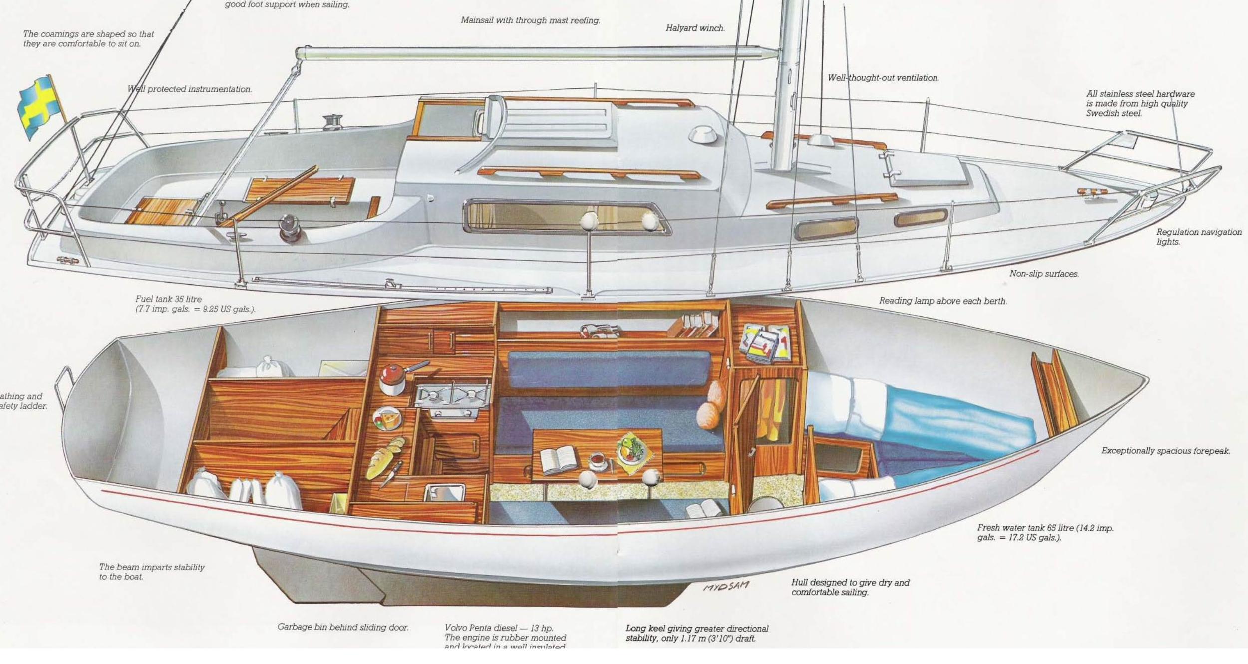 An industrial Success from Sweden - Over 3400 Albin Vegas were built.