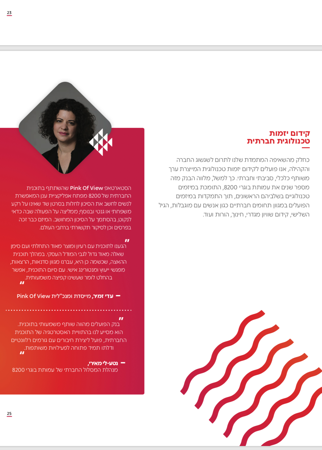 - Pink Of View's activity is included as part of Bank Hapoalim's social responsibility annual report.