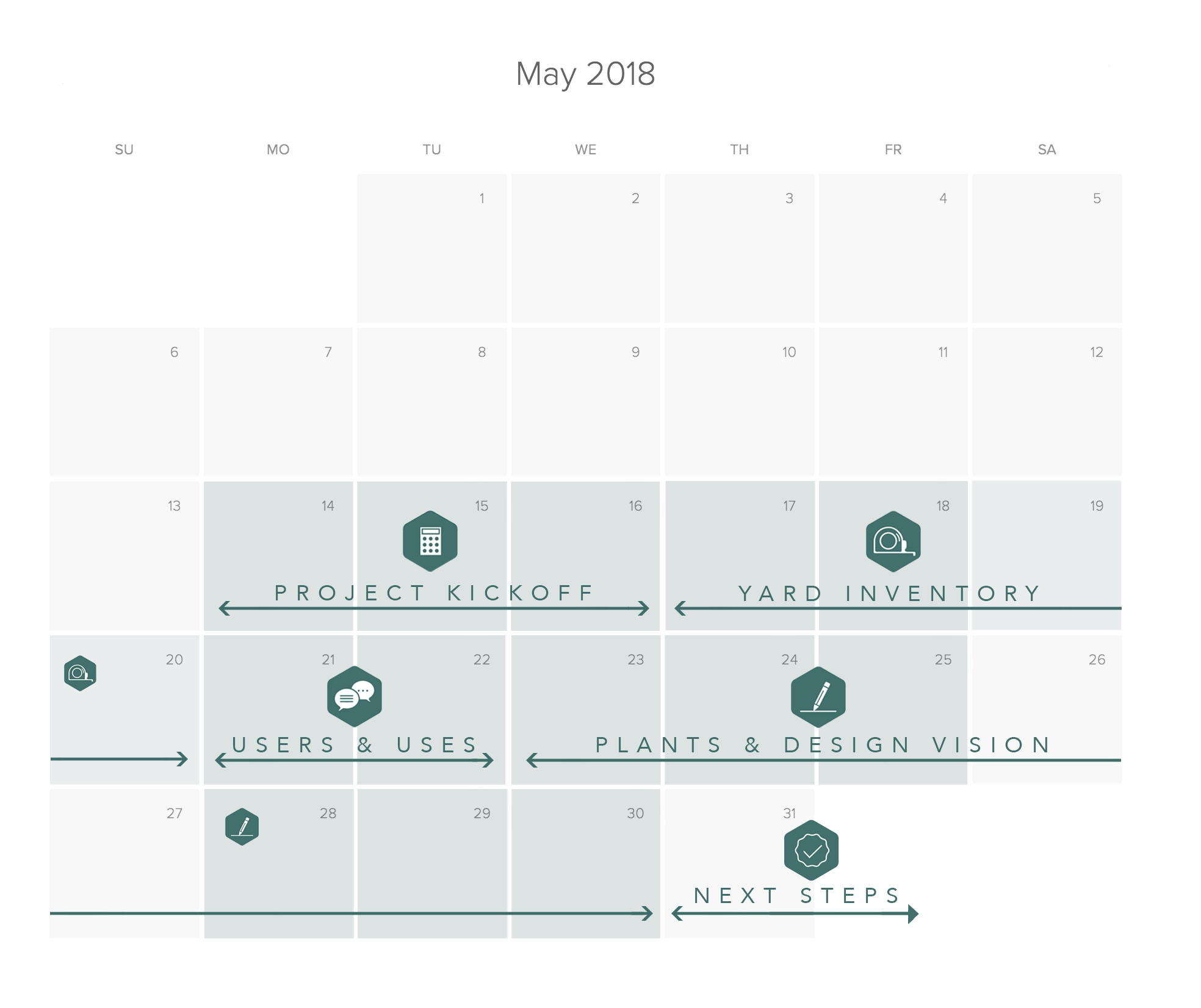 Doug-Gail-Project-Calendar.jpg