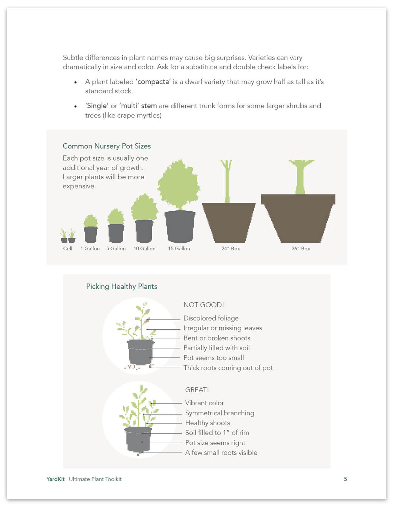 product-YardKit-Plant-Install-Guide_pg5.jpg