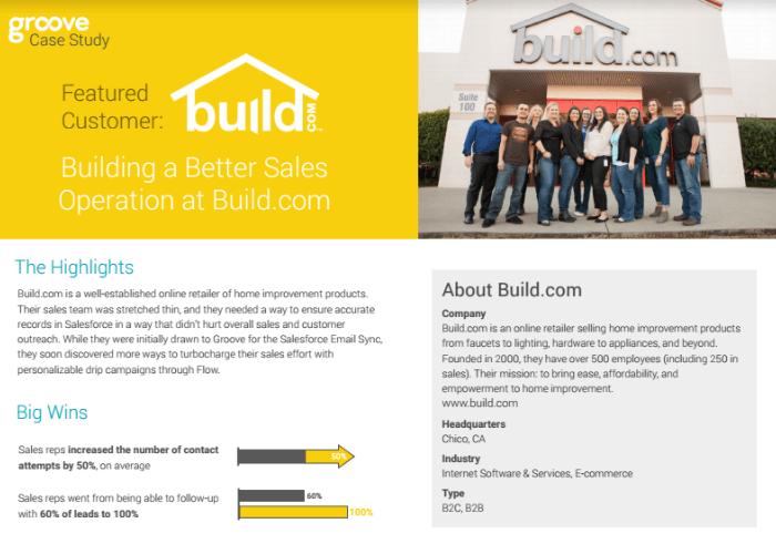 build.com Case Study | Groove Blog
