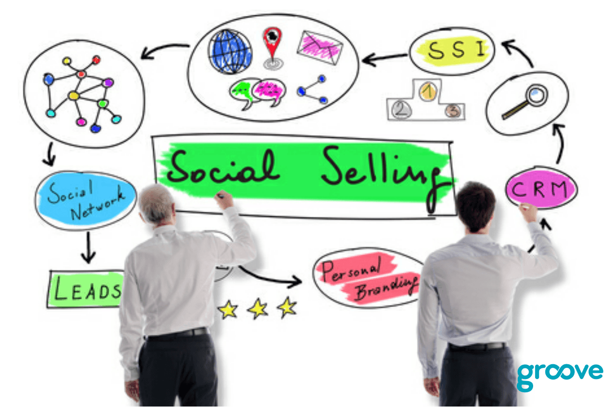 Use-Social-Selling-to-Jumpstart-Your-Sales-Process-Groove-Blog.png