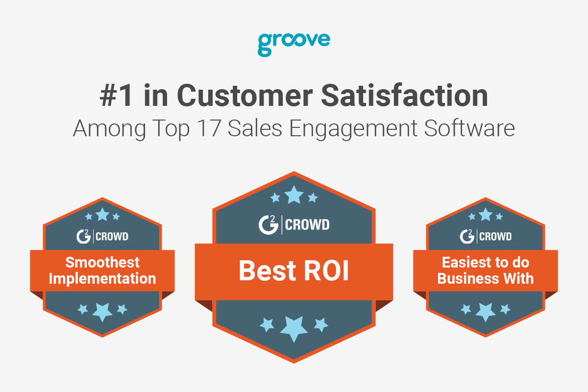 Groove is rated #1 in Customer Satisfaction among top 17 sales engagement software. Ranked by G2 Crowd