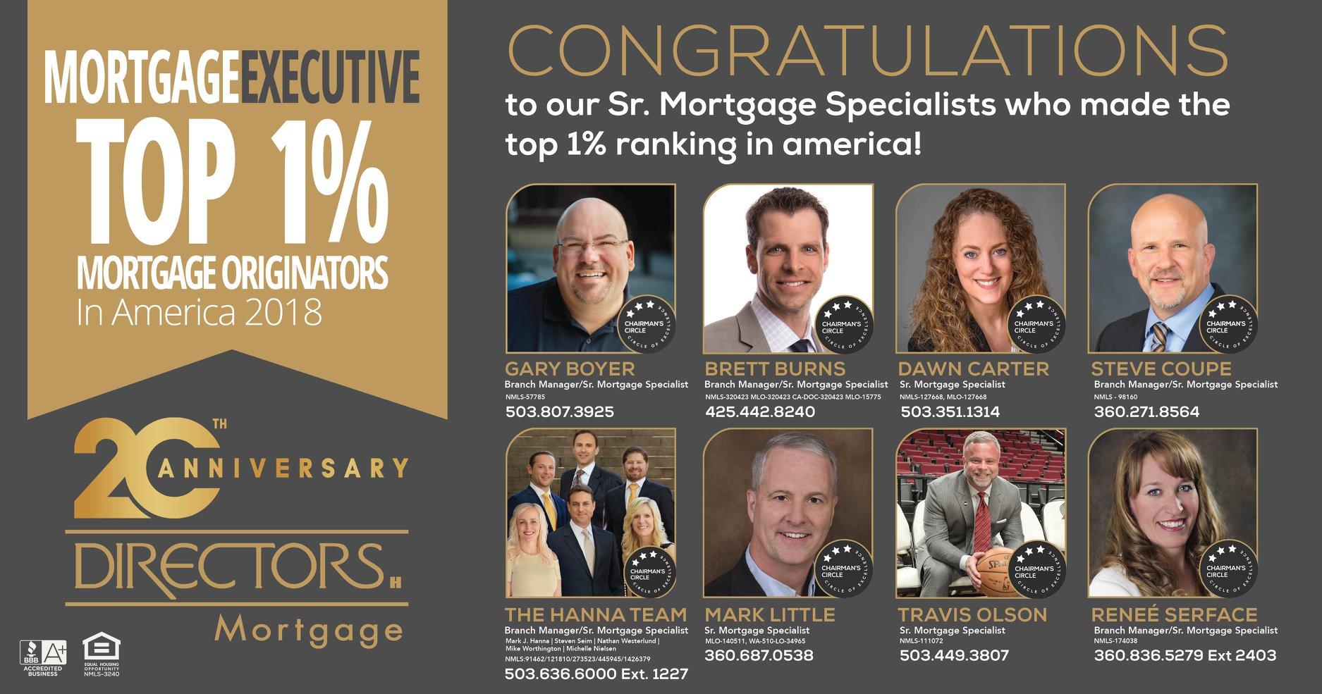 Mortgage Executive Top 1% 2017 Directors Mortgage.jpg