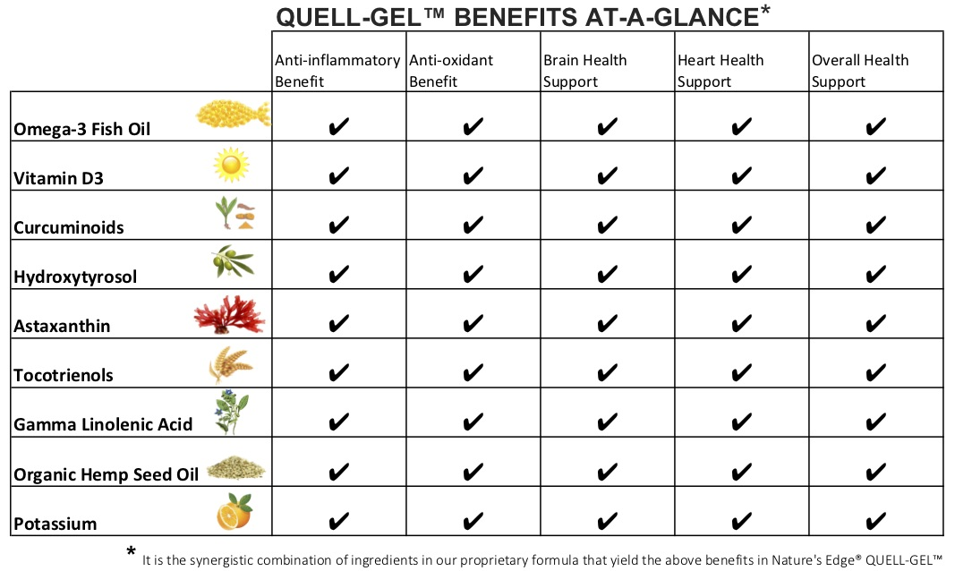 QG Benefits At A Glance.jpg
