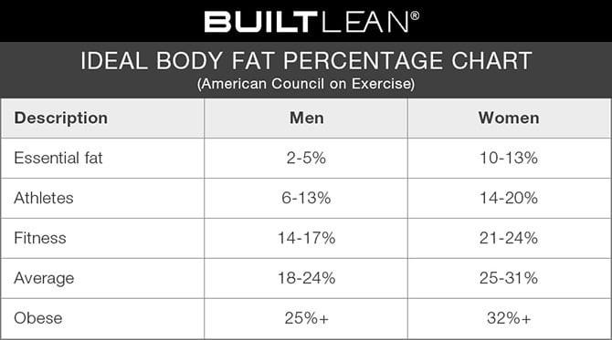 Fat Chart.jpg