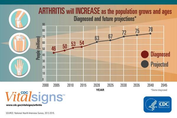 Arthritis 1.jpg