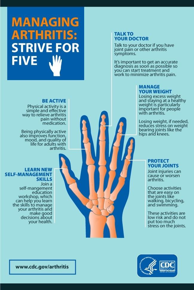 Arthritis 3.jpg