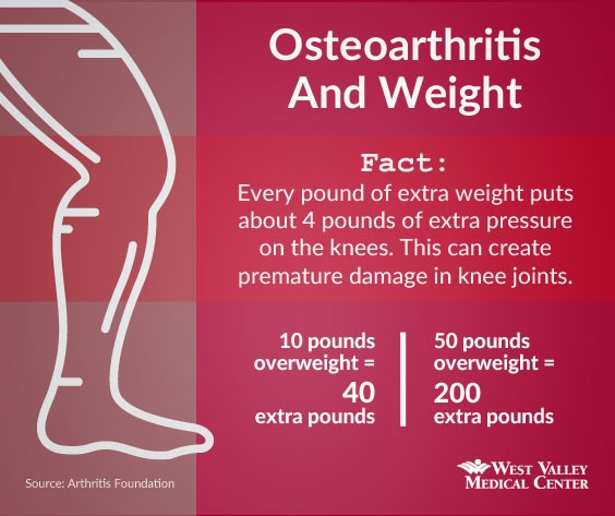 Arthritis 4.jpg