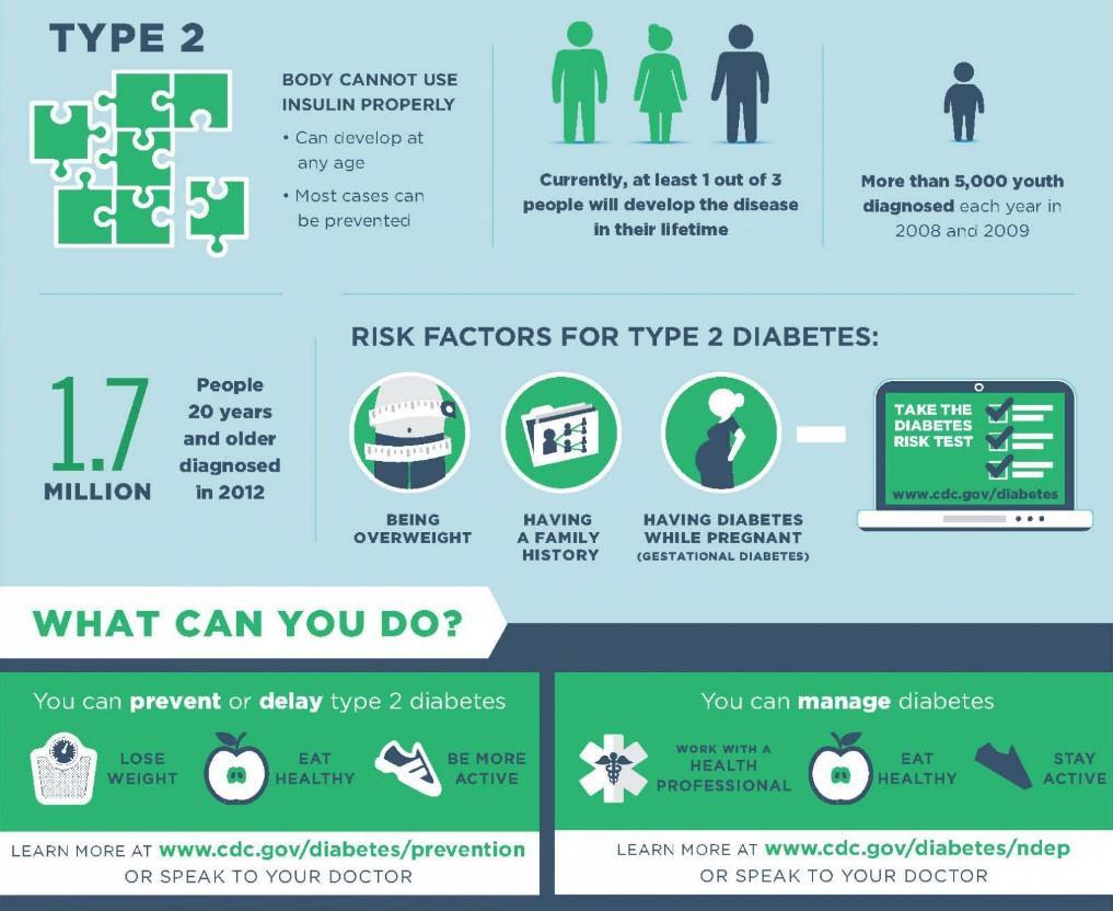 type2 diabetes.jpg