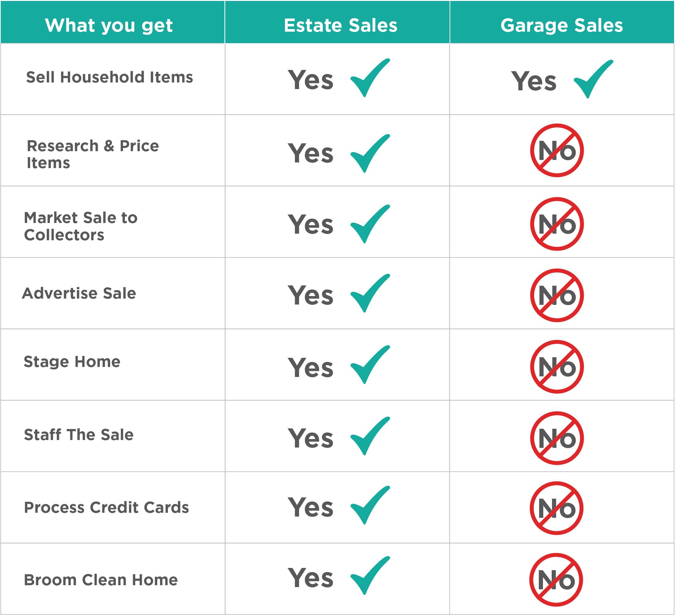 Estate Sale Vs Garage Sale.jpg