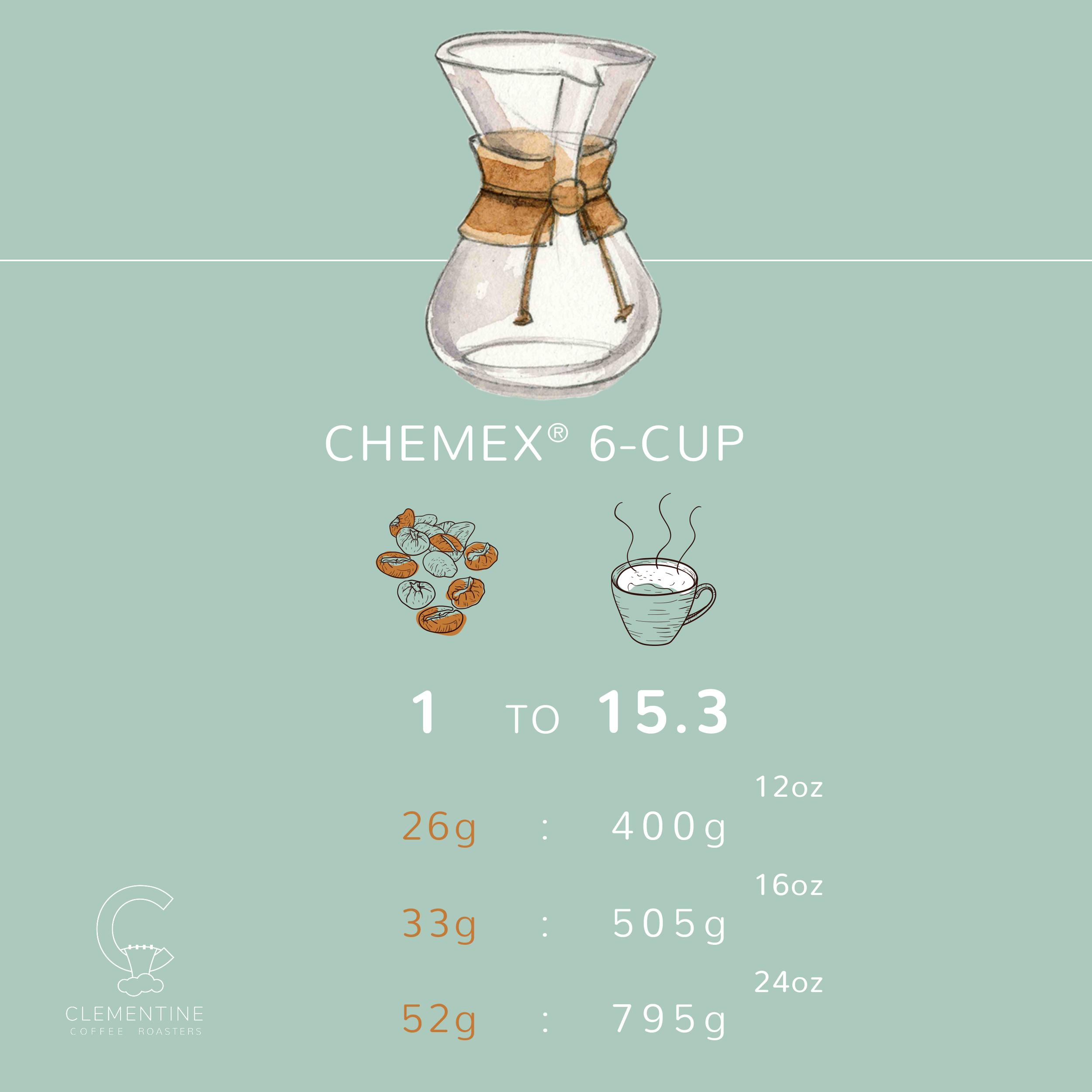 Chemex_BrewMethod_Graphic.png
