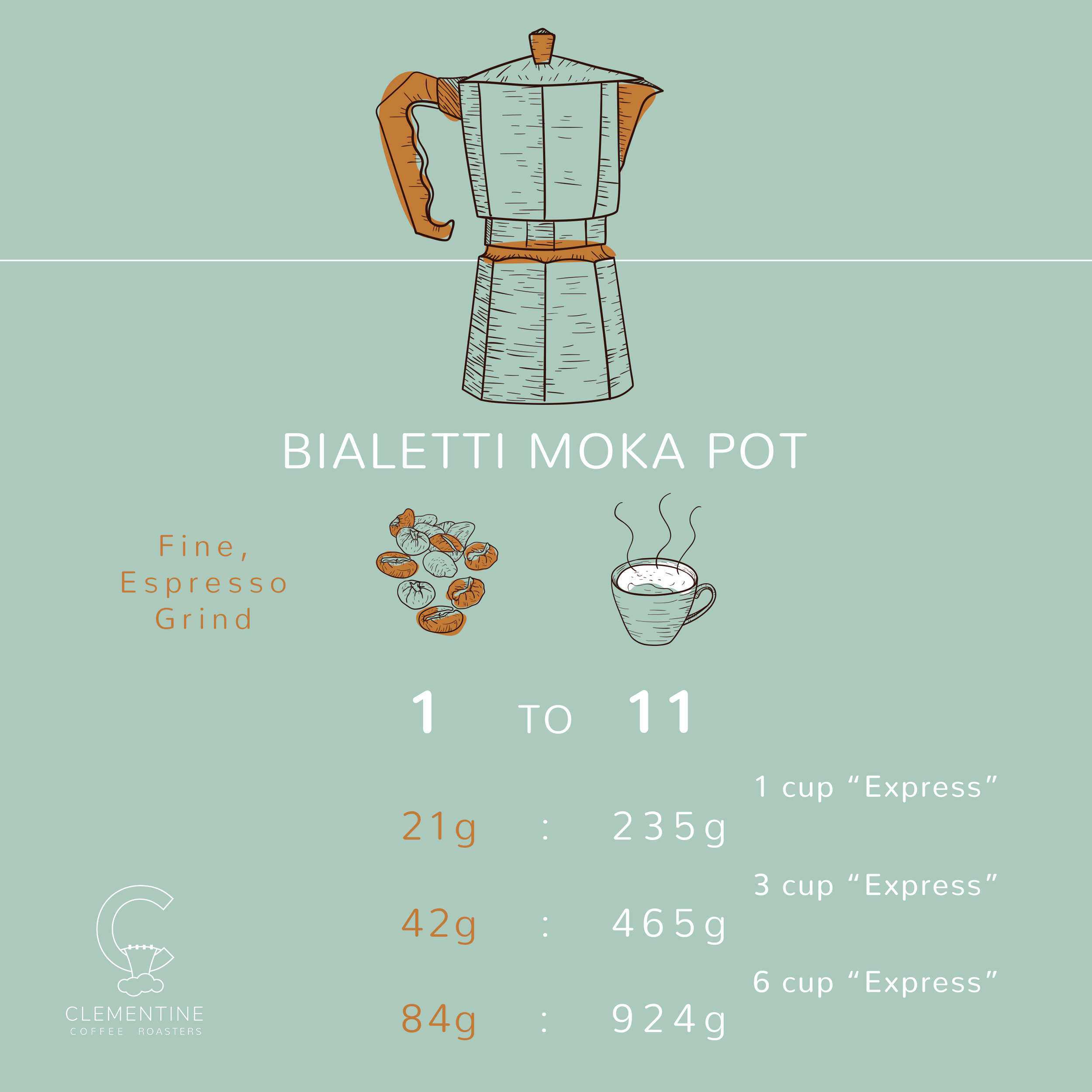 MokaPot_BrewMethod_Graphic.png