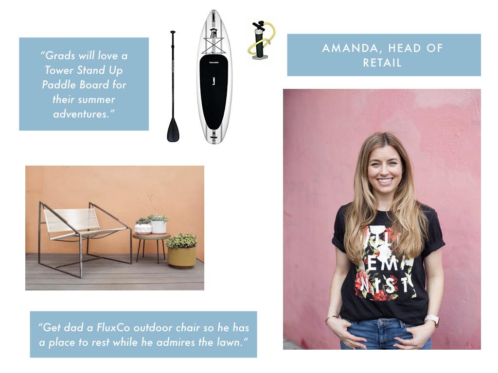 Amanda Father's Day Gift Guide.001.jpeg
