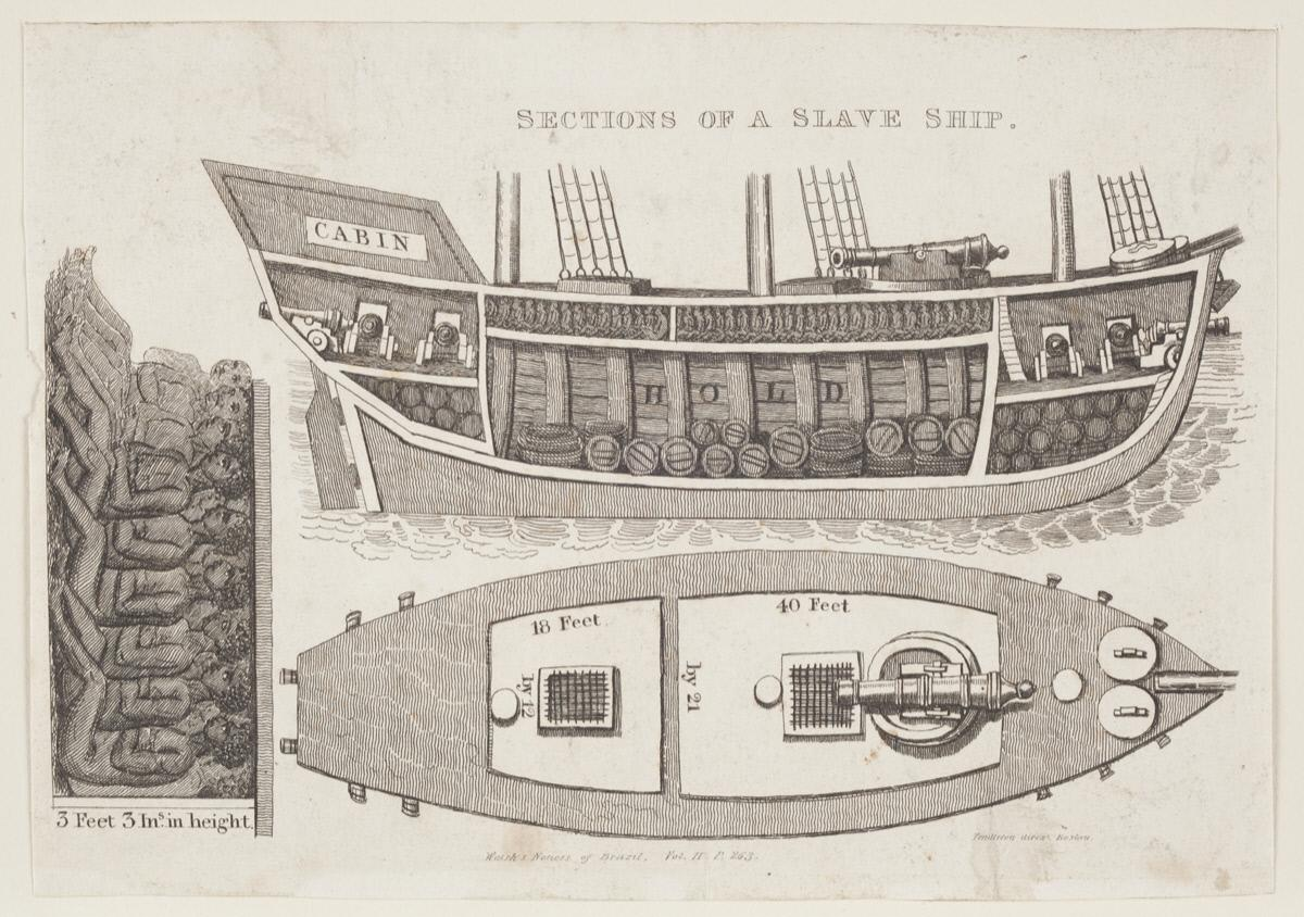 Section of a Slave Ship, 1830. Etching on cream-woven paper.  Worcester Art Museum .