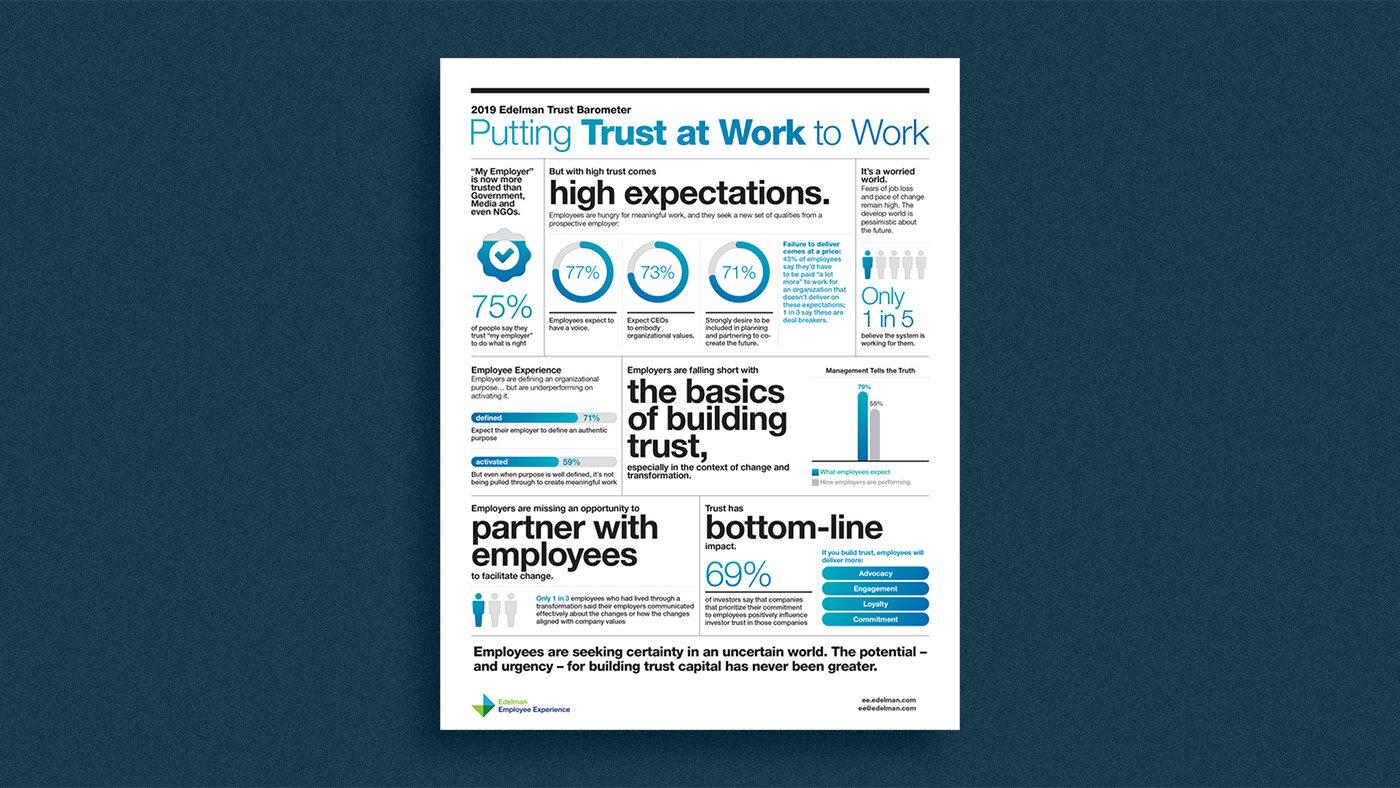 Edelman Trust copy.jpg