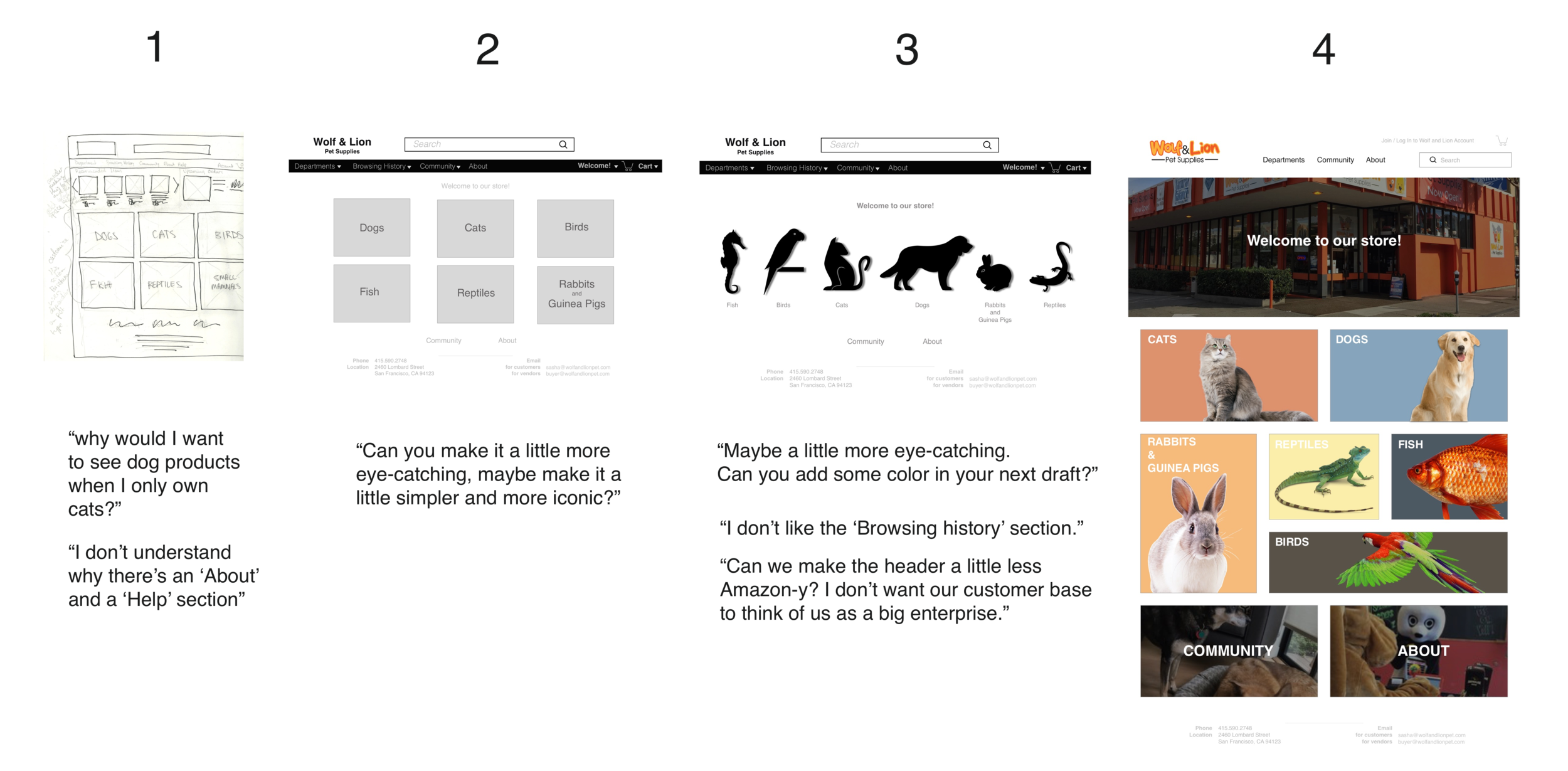 The iterative development of the Wolf and Lion homepage
