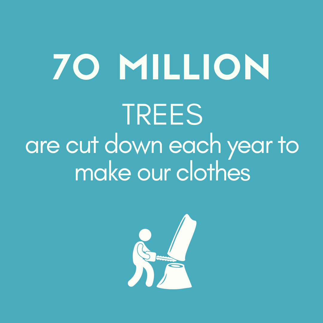 70 MILLION TREES are cut down each year to make our clothes