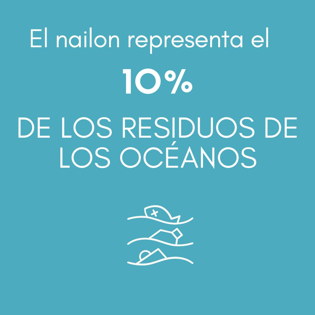 >El nailon representa el 10 % DE LOS RESIDUOS DE LOS OCÉANOS.