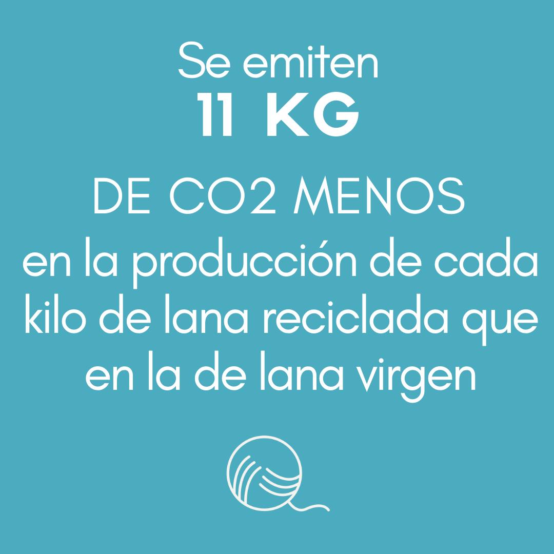>Se emiten 11 KG DE CO2 menos en la producción de cada kilo de lana reciclada que en la de lana virgen.