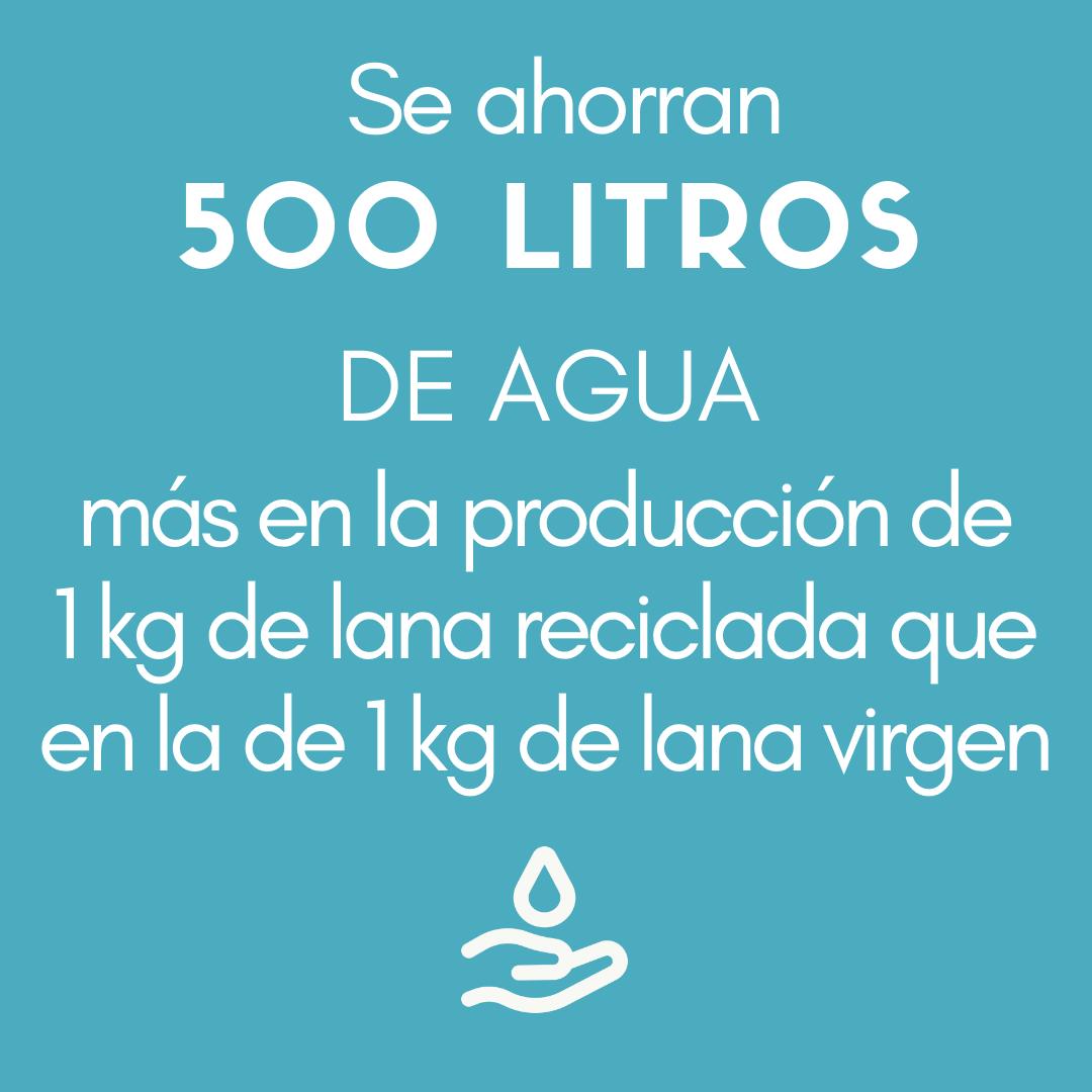>Se ahorran 500 LITROS DE AGUA más en la producción de 1 kg de lana reciclada que en la de 1 kg de lana virgen.