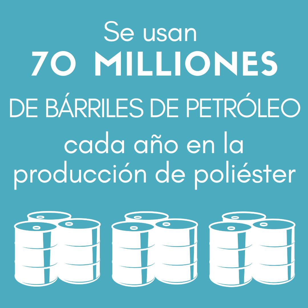 > Se usan 70 MILLONES DE BÁRRILES DE PETRÓLEO cada año en la producción de poliéster.