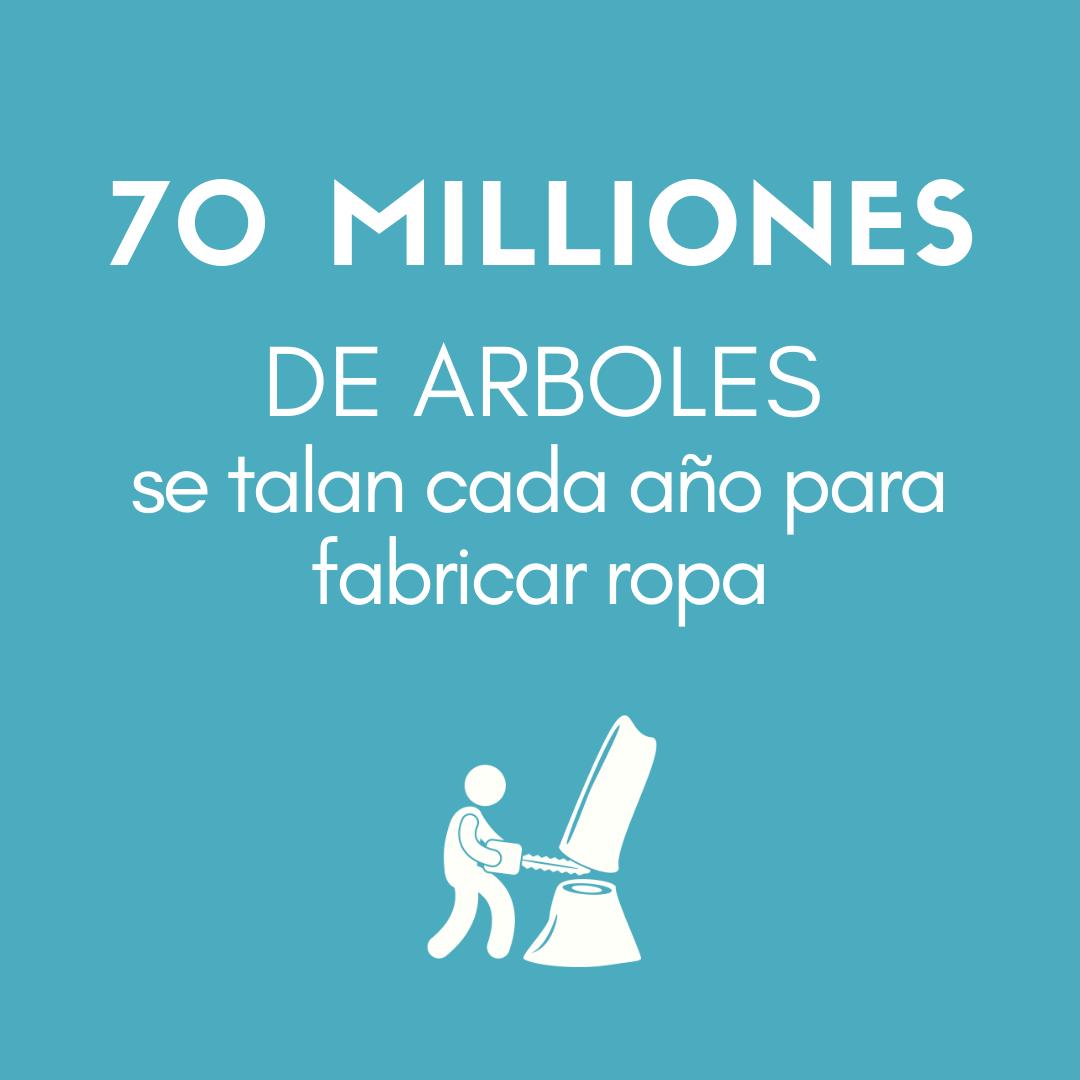 > Al año, se talan 70 MILLONES DE ÁRBOLES para fabricar ropa.
