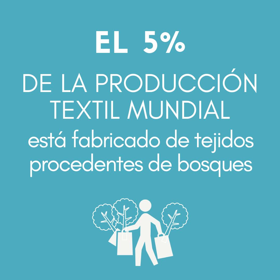 >El 5 % DE LA PRODUCCIÓN DE LA INDUSTRIA TEXTIL MUNDIAL está fabricado de tejidos procedentes de bosques.