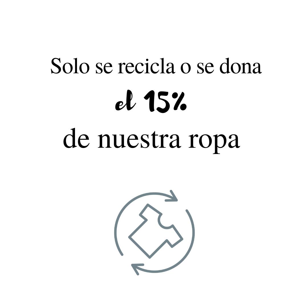 15% de nuestra ropa.png