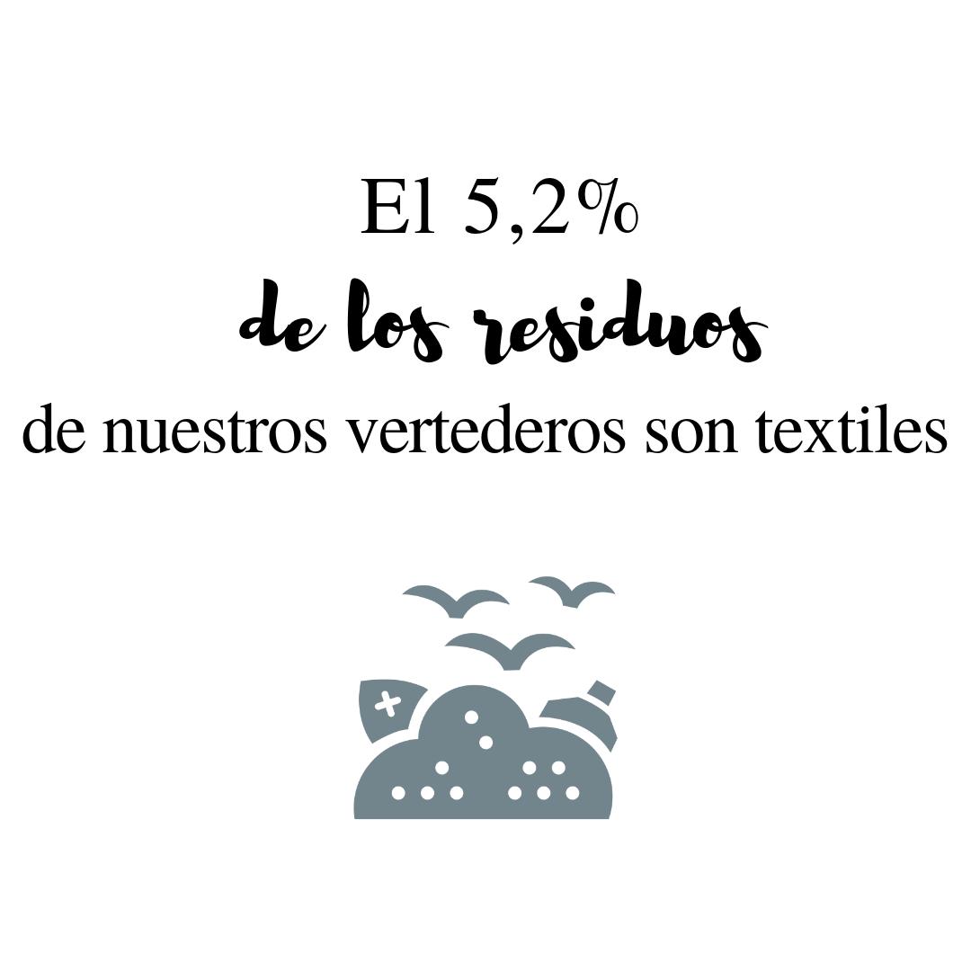 5,2% de los residuos.png