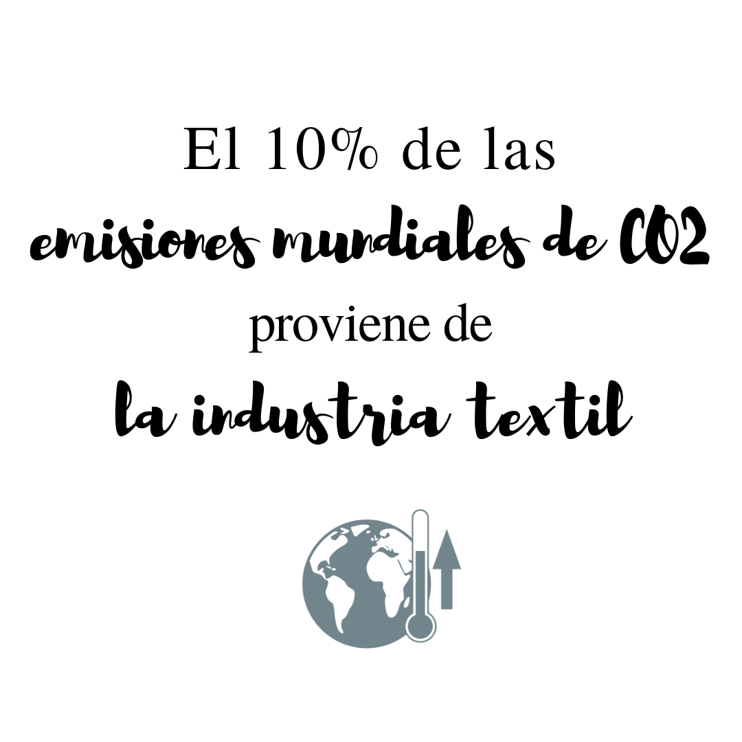 10% emisiones de CO2.png