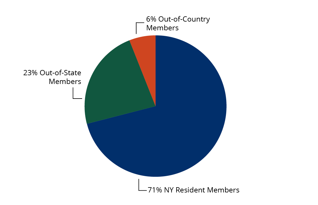 PieChart_Out-of-State.jpg