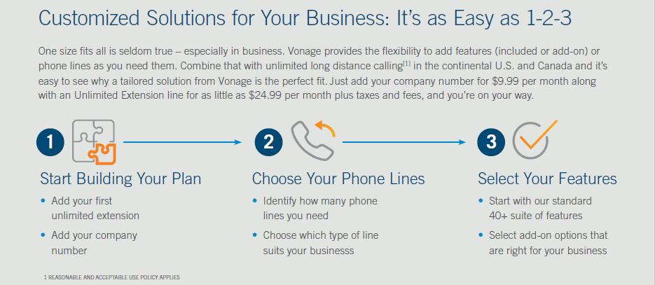 Vonage Business Phone — Barule Technology Group