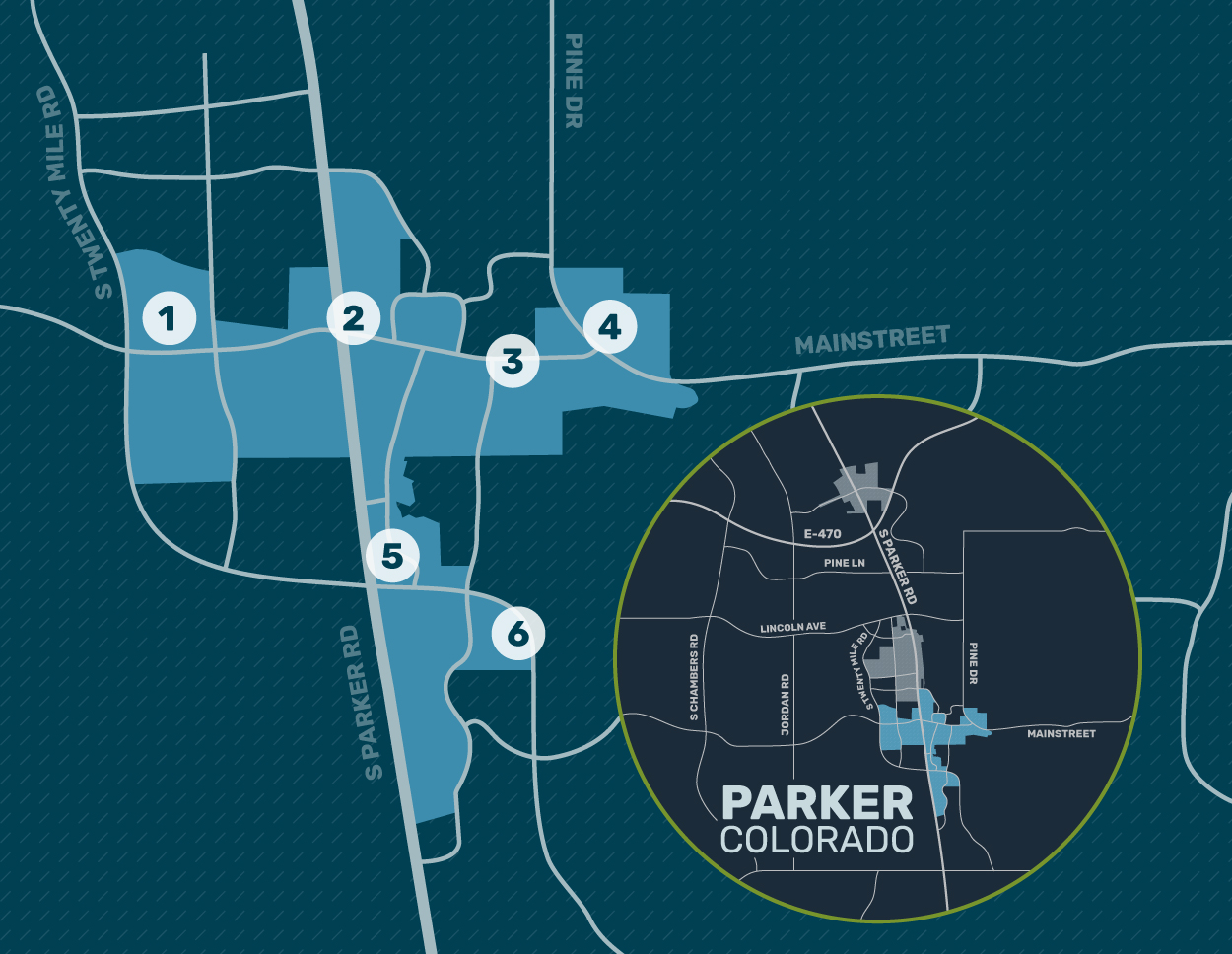 CATALYST AREAS - 1. West Mainstreet2. Mainstreet & Parker Road3. Celebrated Mainstreet & Parker South4. Mainstreet & Pine Drive5. Hilltop6. Hilltop South