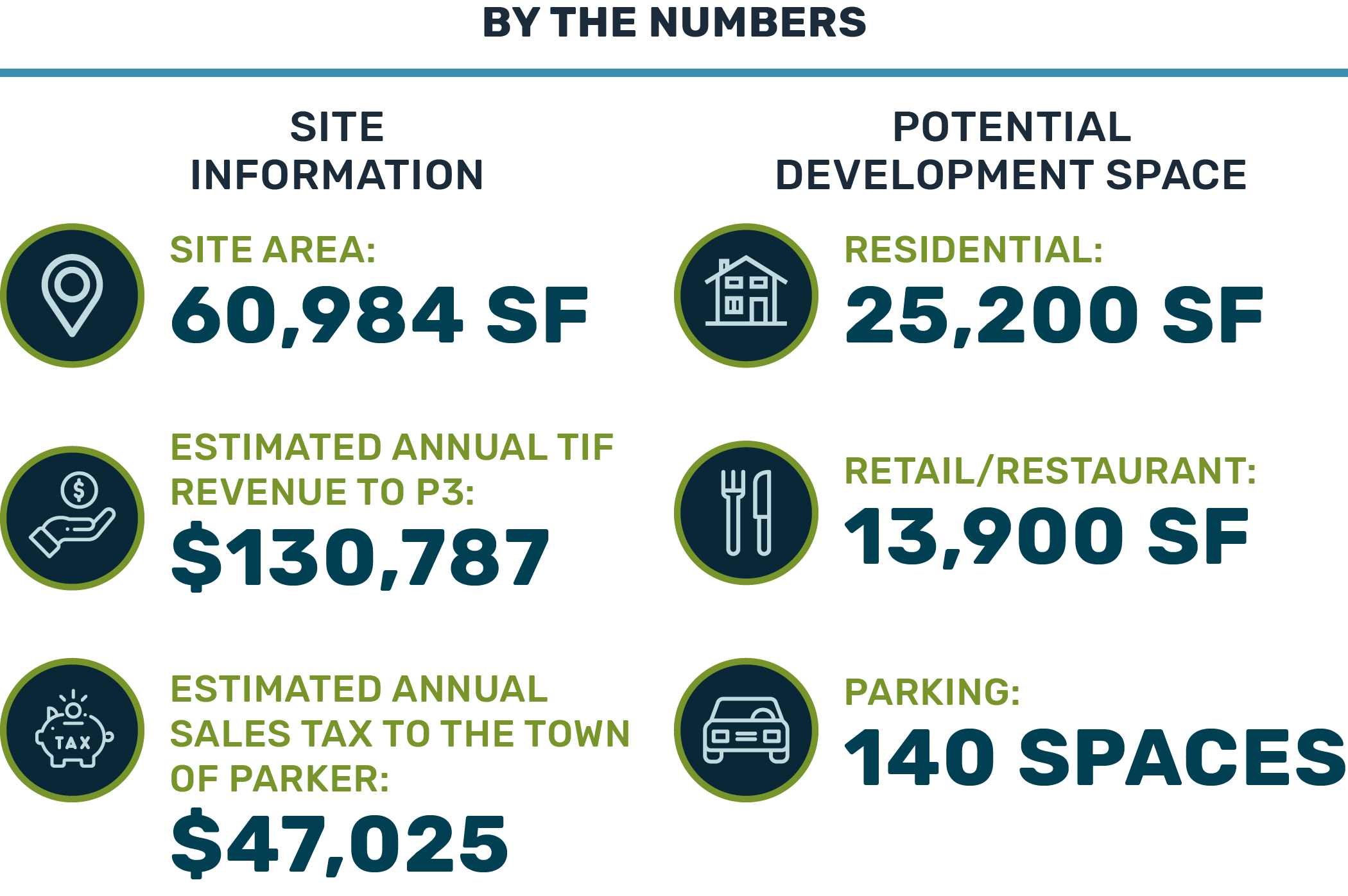 pace site numbers.png