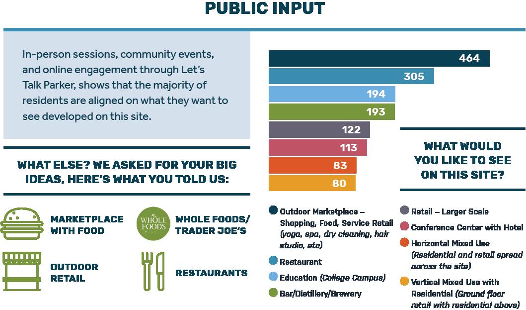 2018-09 P3 Pine Curve Public Input.png