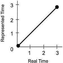 Graph of Clip A.jpg