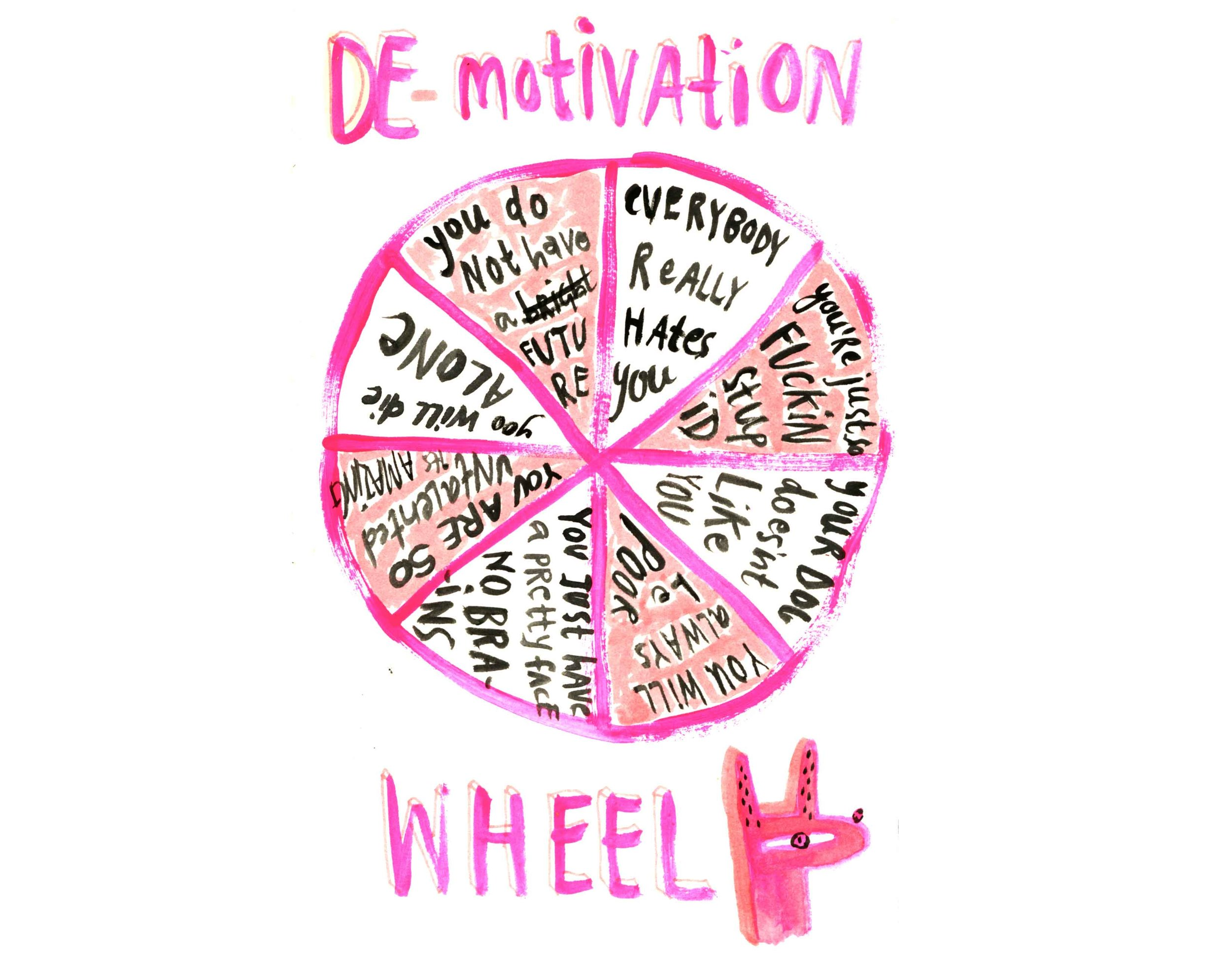 Demotivation Wheel