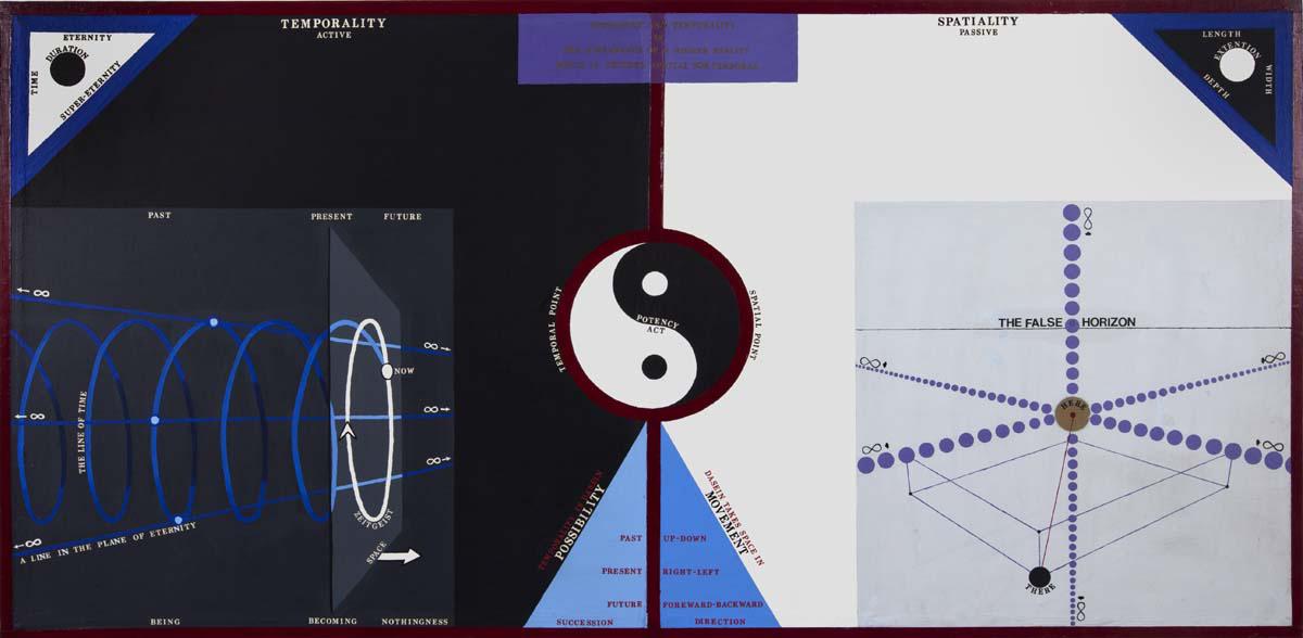 Temporality/Spatiality (1963)