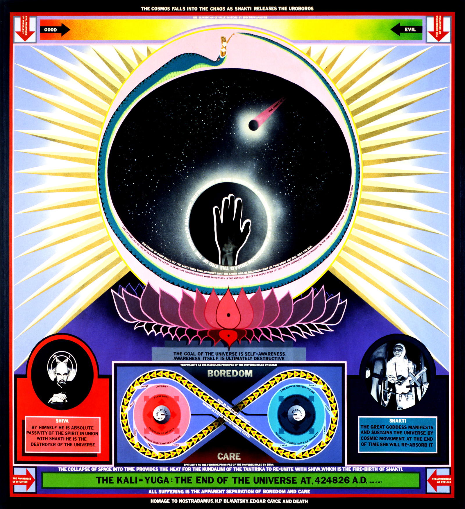 The Kali-Yuga: The End of the Universe at 424826 A.D. (The Cosmos Falls into the Chaos as  the Shakti Oroboros Leads to the Elimination of all Value Systems by Spectrum Analysis) (1965)