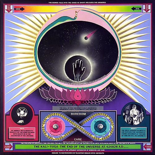 THE KALI-YUGA: THE END OF THE UNIVERSE AT 424826 A.D. (1965)