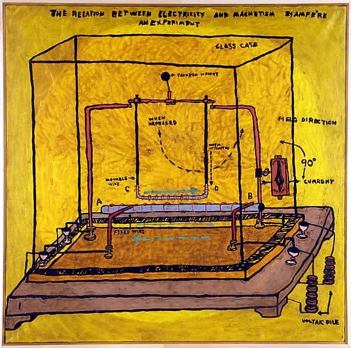 THE RELATION BETWEEN ELECTRICITY AND MAGNETISM BY AMPERE: AN EXPERIMENT (1967)