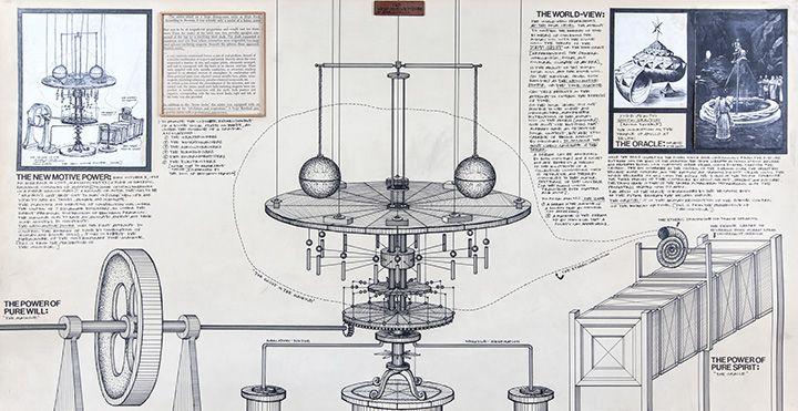 THE NEW MOTIVE POWER OF SPIRIT-WILL (1975)