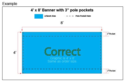 POLE-POCKETS-EXPLAINED-011.jpg