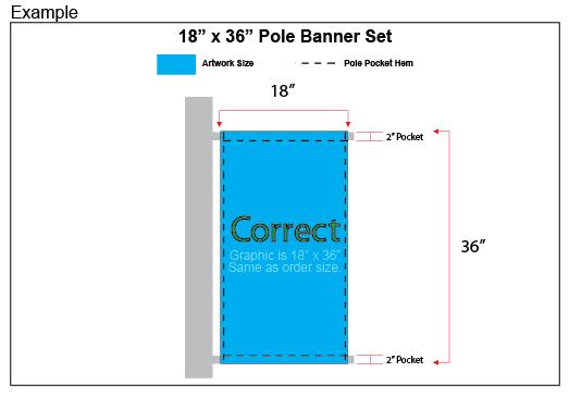 POLEBANNER-POLE-POCKETS-EXPLAINED-01.jpg